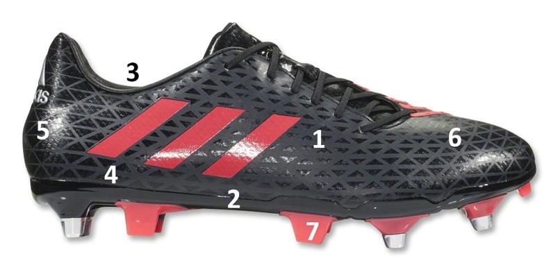 Structure d'une chaussure de rugby