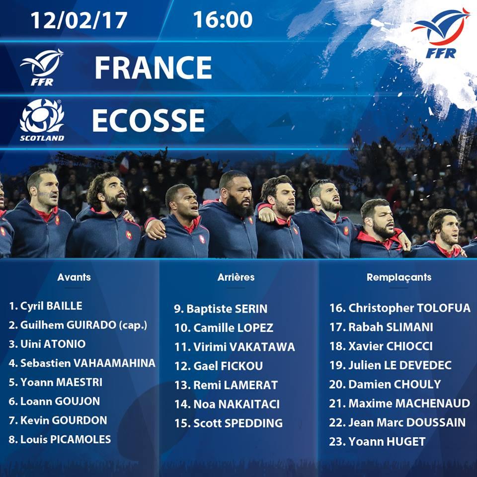 Quelles crampons portant les joueurs du XV de France ?